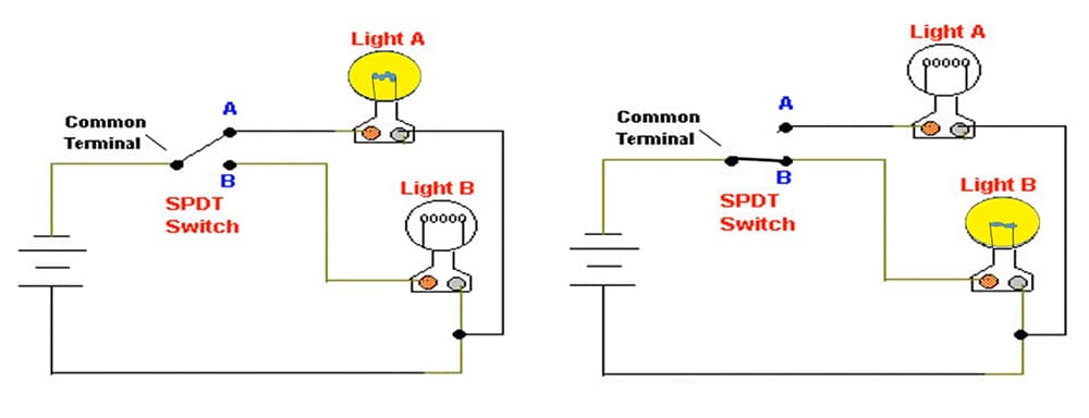 SPDT Switch wiring diagram