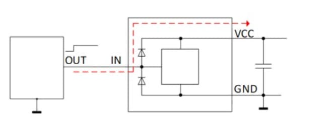 power circuit design