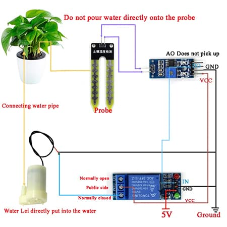 Automatic Irrigation Module DIY Kit Review